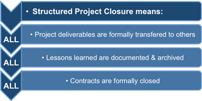 closing project