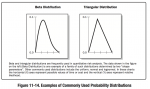 common probability distribution