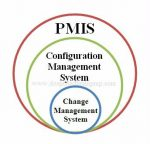 pmis_configuration_management_change_control