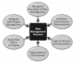 critical success factor for Project Risk Management